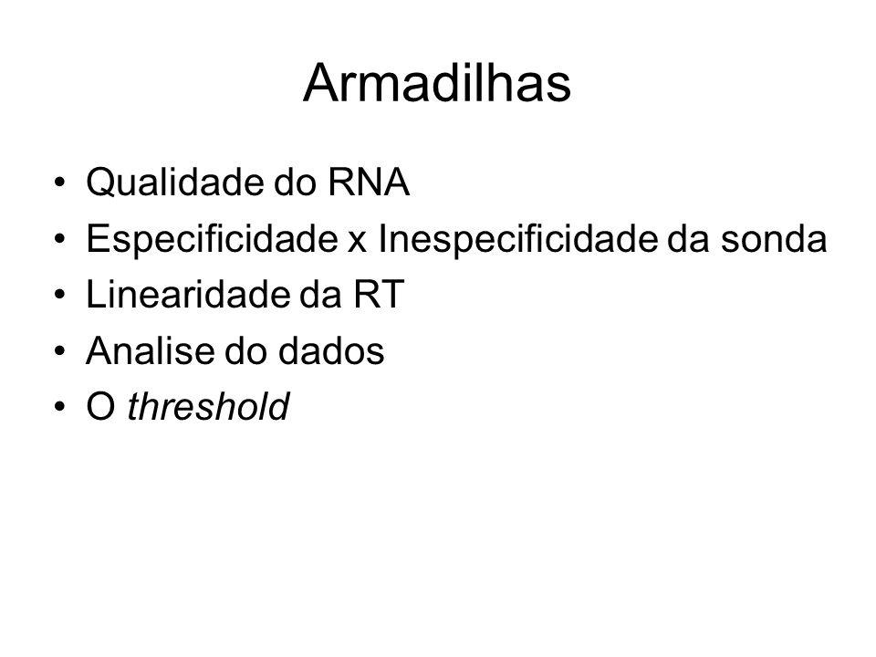 Armadilhas Qualidade do RNA Especificidade x Inespecificidade da sonda Linearidade da RT Analise do dados O threshold