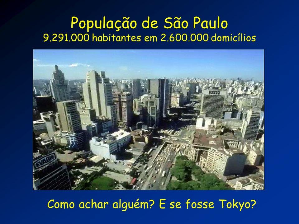 População de São Paulo 9.291.000 habitantes em 2.600.000 domicílios Como achar alguém? E se fosse Tokyo?
