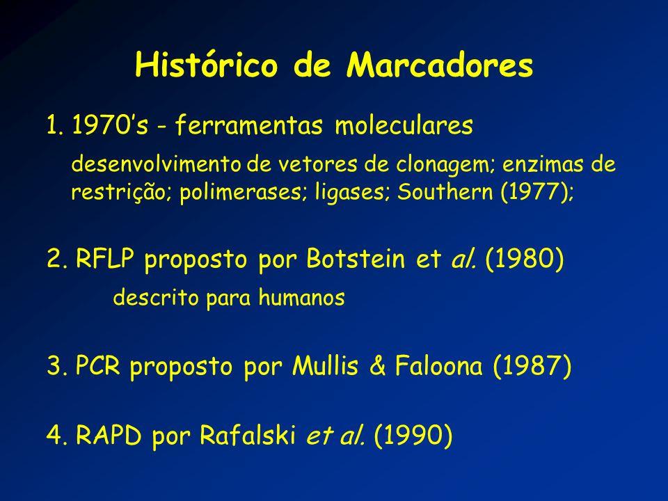 Histórico de Marcadores 1. 1970s - ferramentas moleculares desenvolvimento de vetores de clonagem; enzimas de restrição; polimerases; ligases; Souther