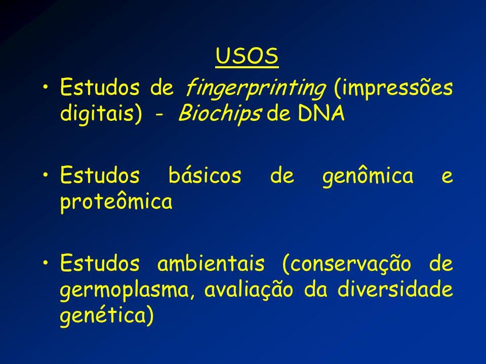USOS Estudos de fingerprinting (impressões digitais) - Biochips de DNA Estudos básicos de genômica e proteômica Estudos ambientais (conservação de ger