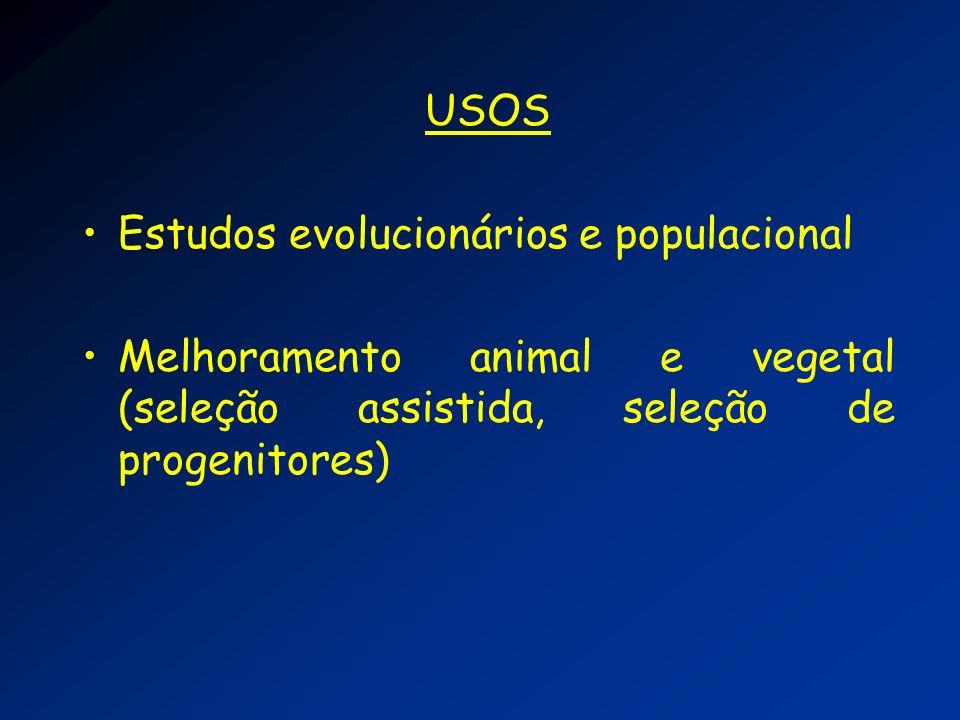 USOS Estudos evolucionários e populacional Melhoramento animal e vegetal (seleção assistida, seleção de progenitores)