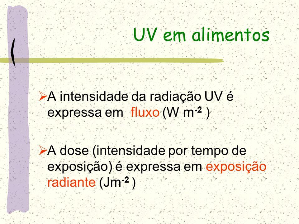 UV em alimentos A intensidade da radiação UV é expressa em fluxo (W m -2 ) A dose (intensidade por tempo de exposição) é expressa em exposição radiant