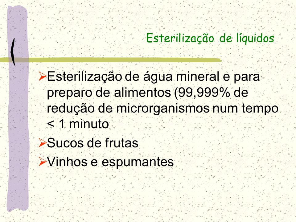 Esterilização de líquidos Esterilização de água mineral e para preparo de alimentos (99,999% de redução de microrganismos num tempo < 1 minuto Sucos d