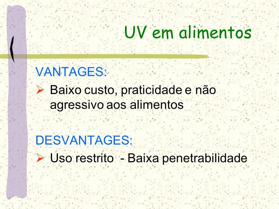 UV em alimentos VANTAGES: Baixo custo, praticidade e não agressivo aos alimentos DESVANTAGES: Uso restrito - Baixa penetrabilidade