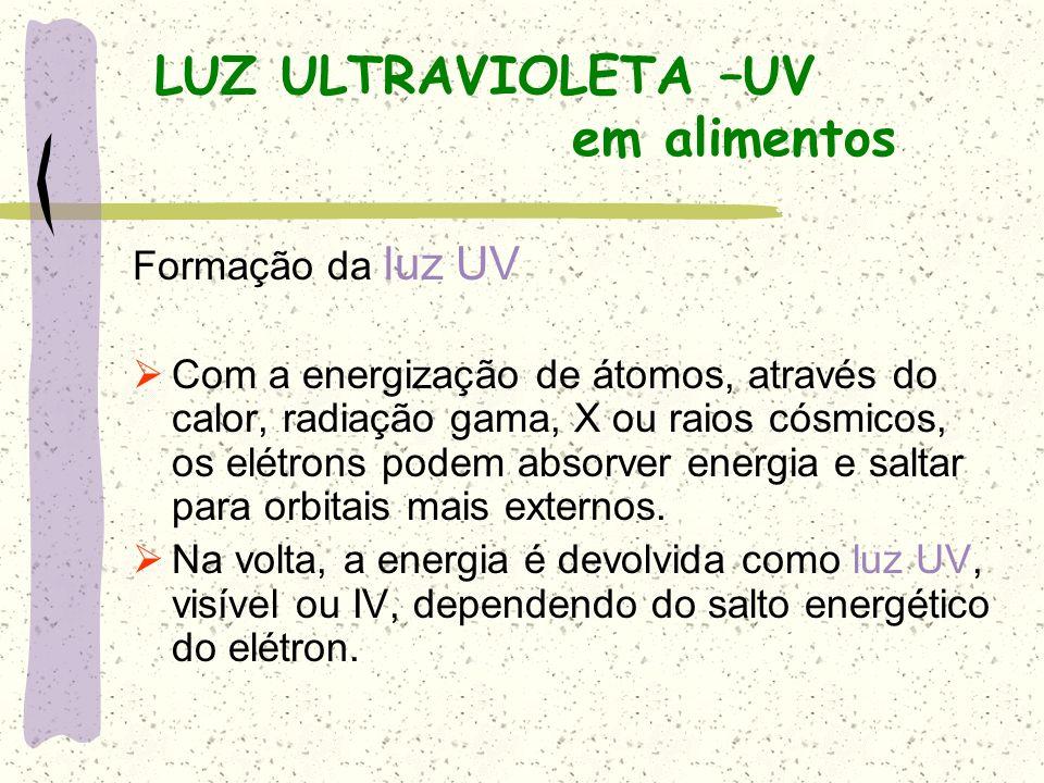 LUZ ULTRAVIOLETA –UV em alimentos Formação da luz UV Com a energização de átomos, através do calor, radiação gama, X ou raios cósmicos, os elétrons po
