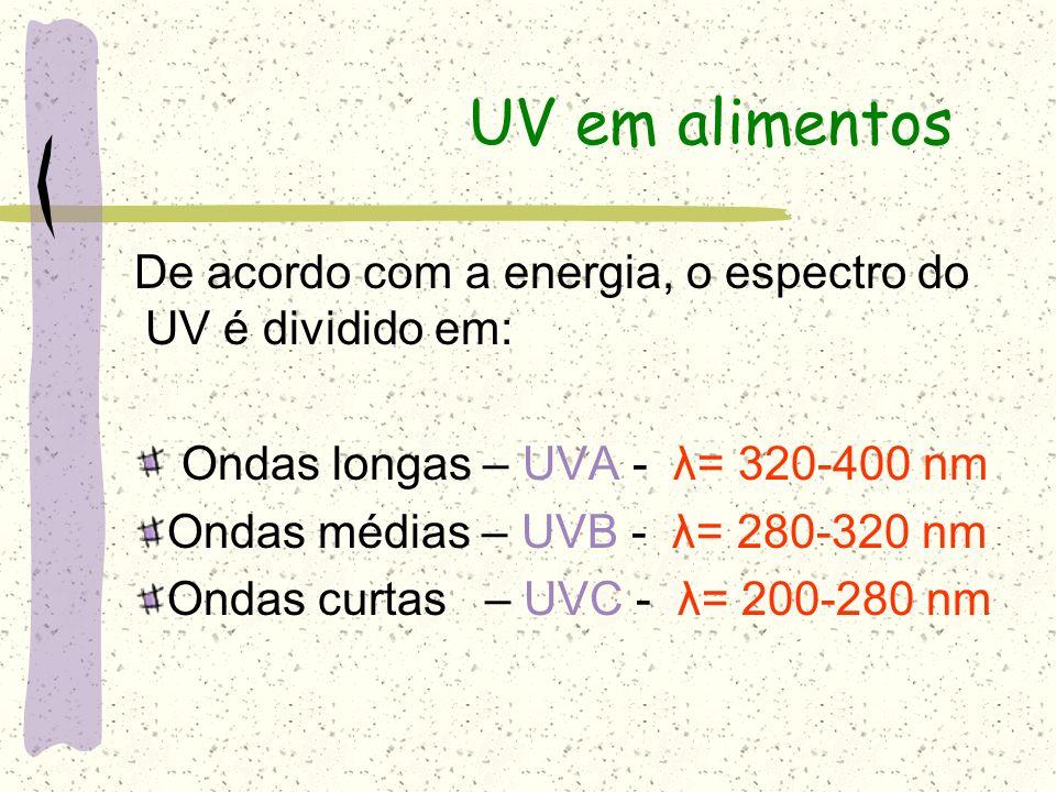 UV em alimentos De acordo com a energia, o espectro do UV é dividido em: Ondas longas – UVA - λ= 320-400 nm Ondas médias – UVB - λ= 280-320 nm Ondas c