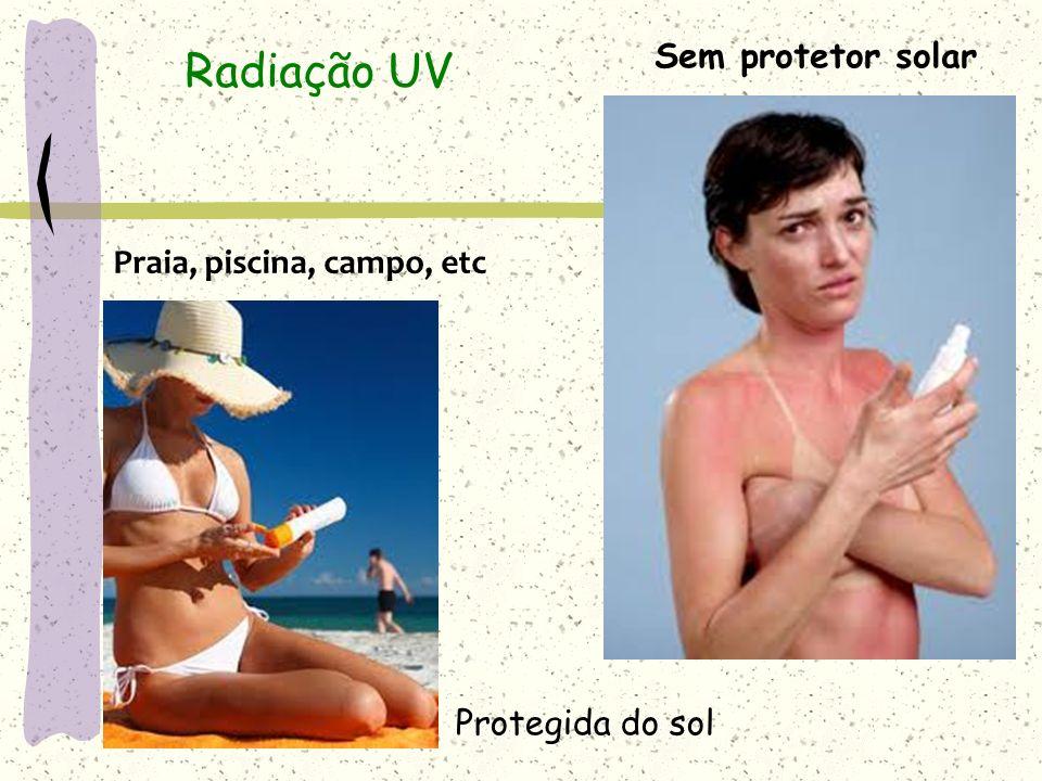 Praia, piscina, campo, etc Radiação UV Sem protetor solar Protegida do sol