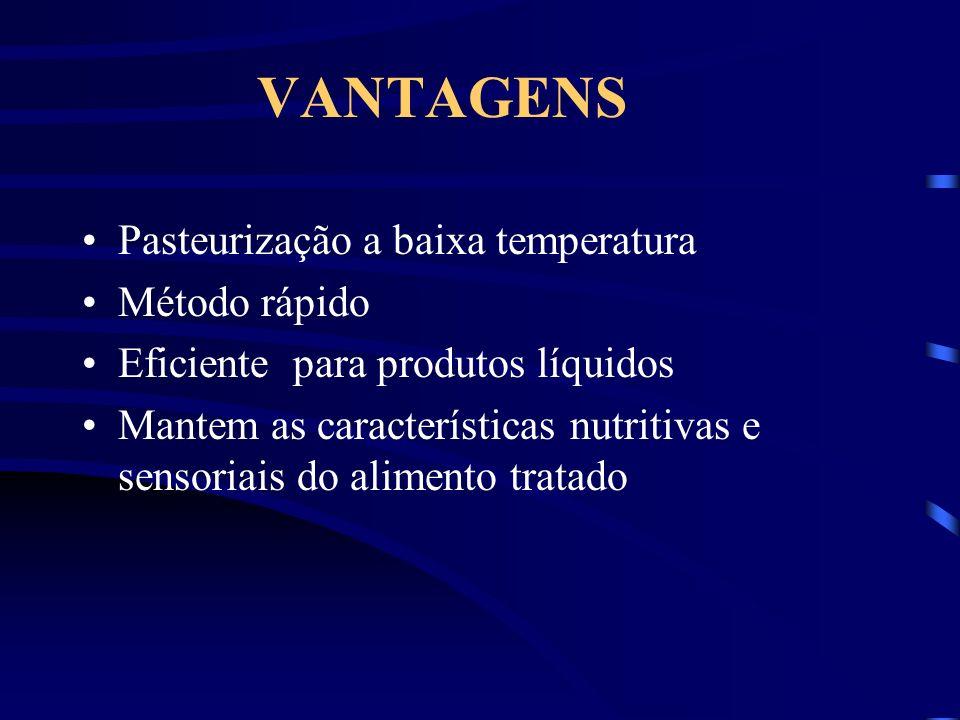 VANTAGENS Pasteurização a baixa temperatura Método rápido Eficiente para produtos líquidos Mantem as características nutritivas e sensoriais do alimen