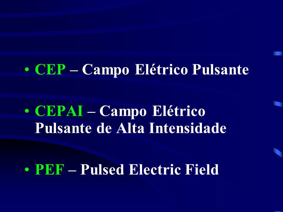 DEFINIÇÃO CEP - processamento de alimentos por campos elétrico pulsados Consiste em submeter o produto a campos elétricos de alta intensidade (5-55 kV/cm), repetido muitas vezes durante intervalos de tempo muito pequenos (micro-segundos), com a finalidade de inativar enzimas e destruir microrganismos
