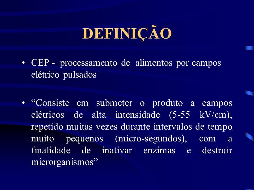 DEFINIÇÃO CEP - processamento de alimentos por campos elétrico pulsados Consiste em submeter o produto a campos elétricos de alta intensidade (5-55 kV