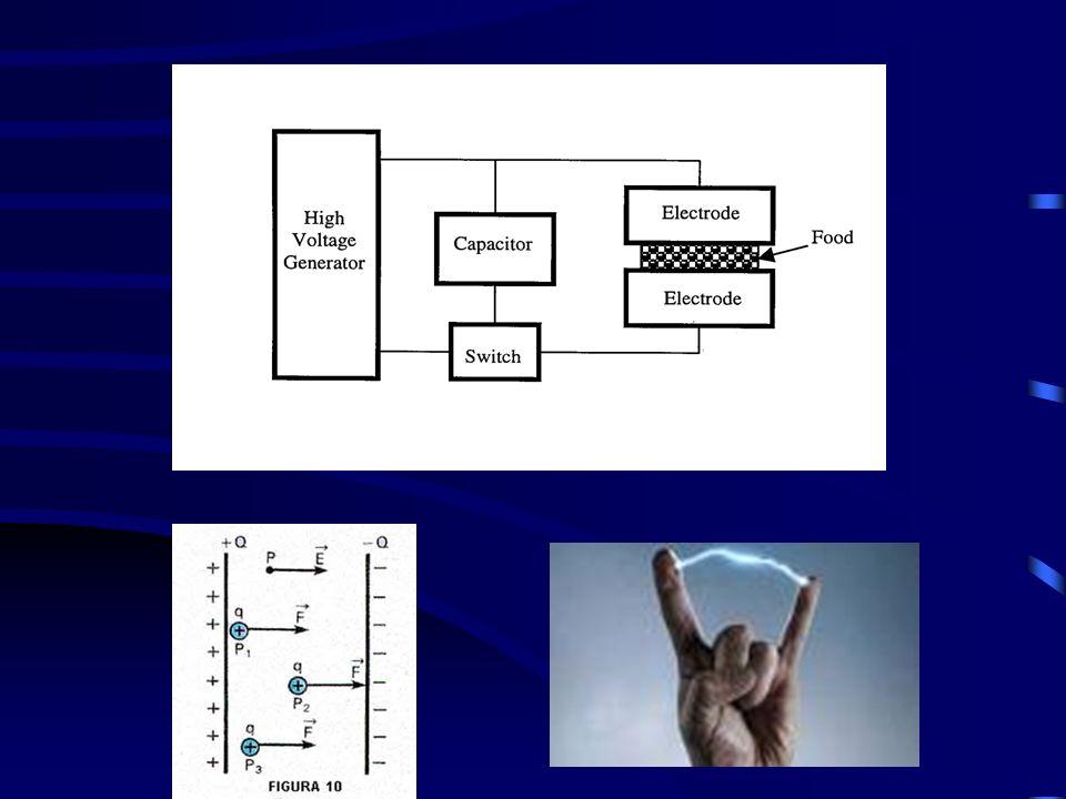 Tecnologia surgiu no início do século XX Aquecimento ôhmico: Quando o alimento é submetido a uma diferença de potencial elétrico (V), produz aquecimento devido a sua resistência elétrica intrínseca