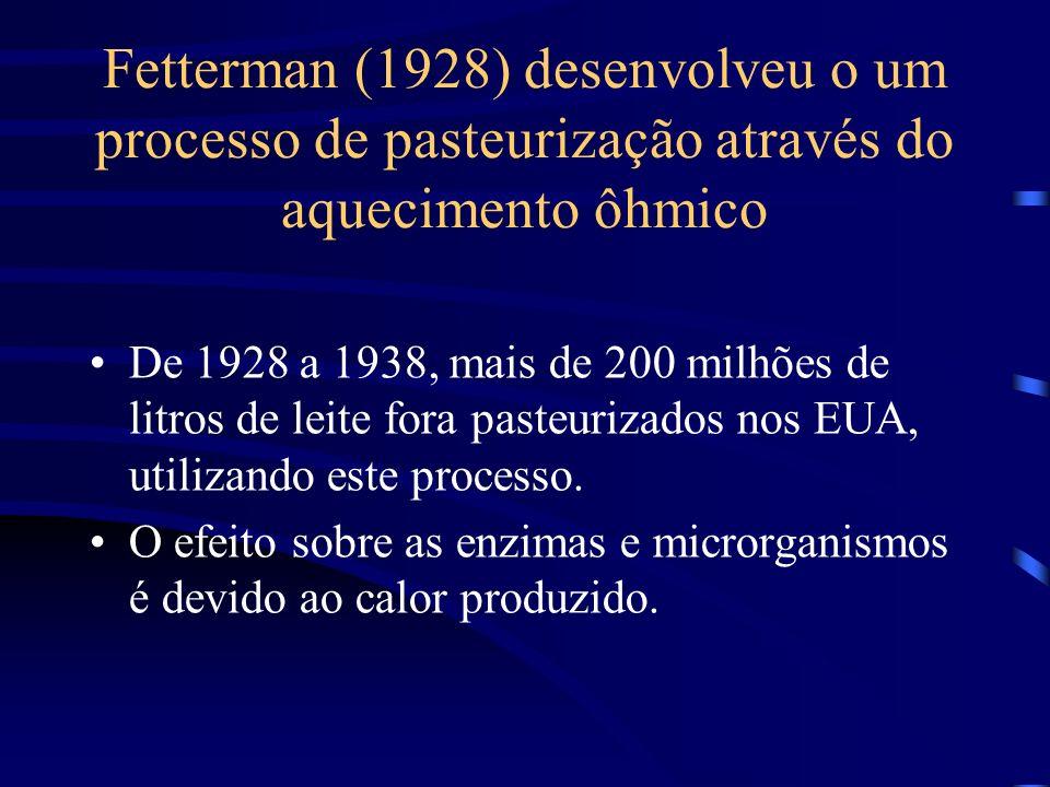 Fetterman (1928) desenvolveu o um processo de pasteurização através do aquecimento ôhmico De 1928 a 1938, mais de 200 milhões de litros de leite fora
