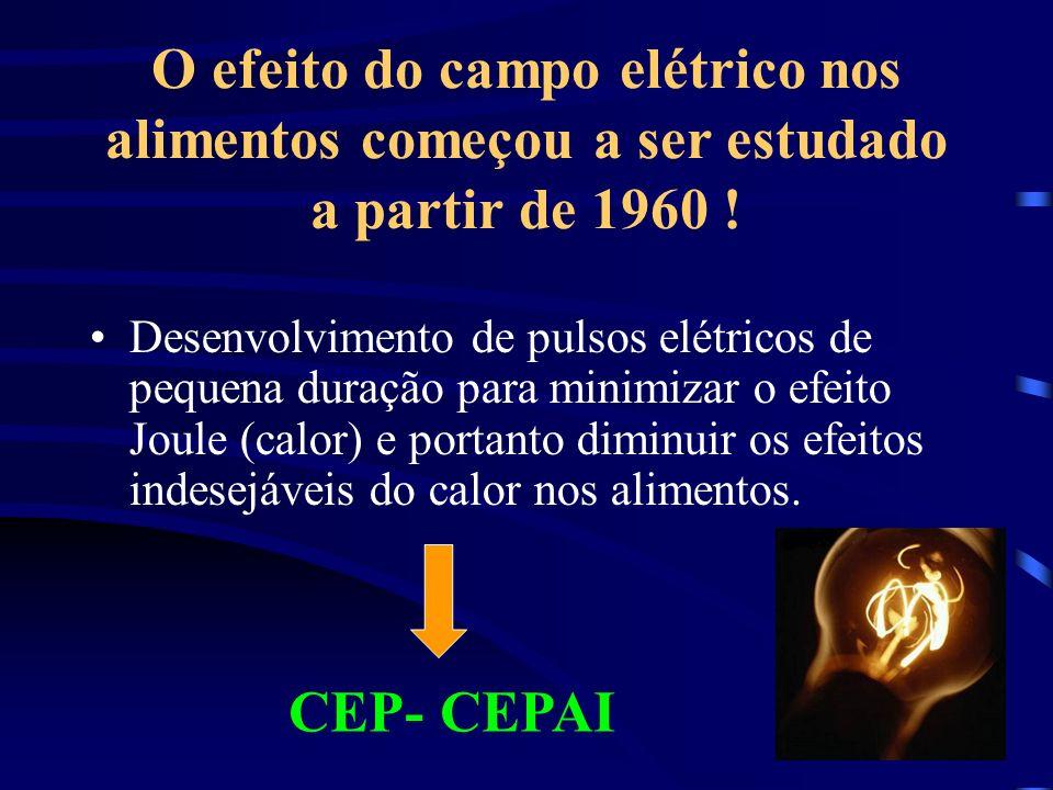 O efeito do campo elétrico nos alimentos começou a ser estudado a partir de 1960 ! Desenvolvimento de pulsos elétricos de pequena duração para minimiz