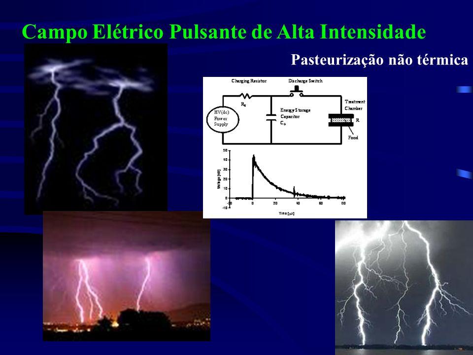 Efeitos da CEPAI nas células Eletroporação Eletrofusão Ruptura dielétrica
