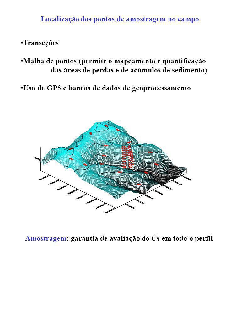 Localização dos pontos de amostragem no campo Transeções Malha de pontos (permite o mapeamento e quantificação das áreas de perdas e de acúmulos de se