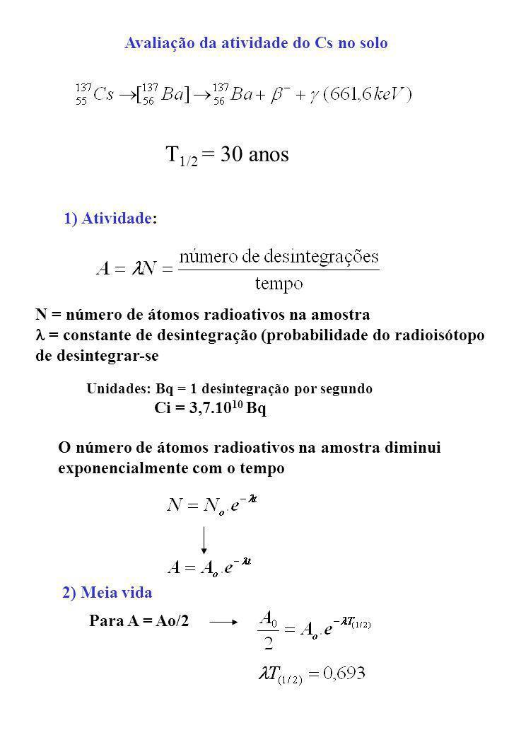 T 1/2 = 30 anos Avaliação da atividade do Cs no solo 1) Atividade: N = número de átomos radioativos na amostra = constante de desintegração (probabili