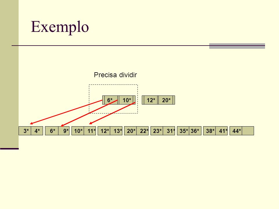 Exemplo 3*4*6*9*10*11*12*13*20*22*23*31*35*36*38*41*44* 6*10*12* Precisa dividir 20*