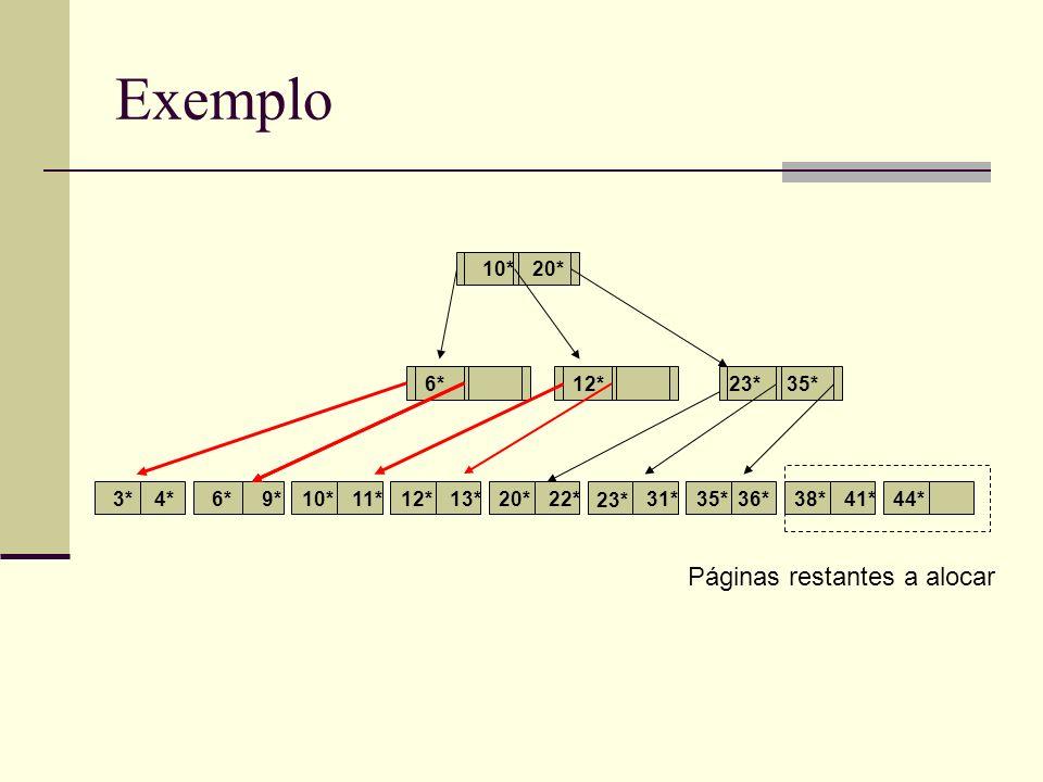 Exemplo 3*4*6*9*10*11*12*13*22*31*35*36*38*41*44* 6*12* 10* 20* 23* 20* 35* Páginas restantes a alocar