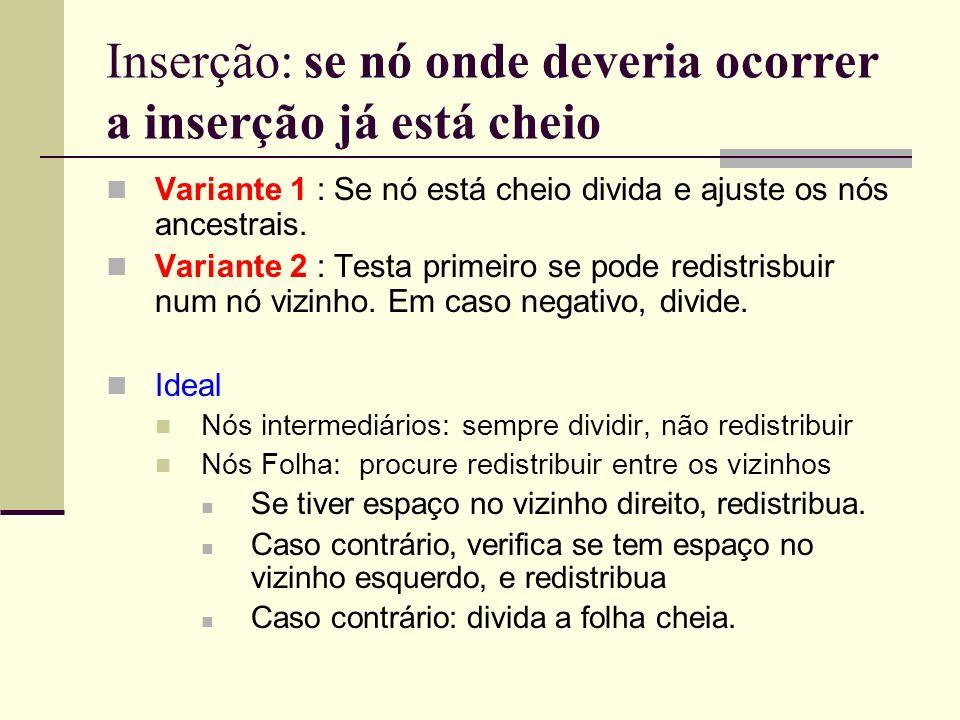 Inserção: se nó onde deveria ocorrer a inserção já está cheio Variante 1 : Se nó está cheio divida e ajuste os nós ancestrais.