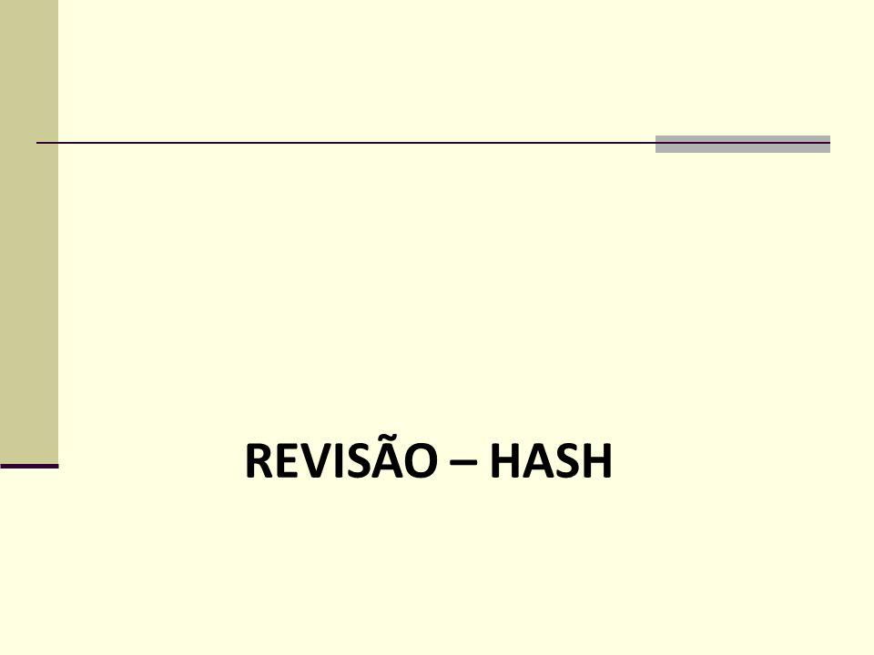 REVISÃO – HASH
