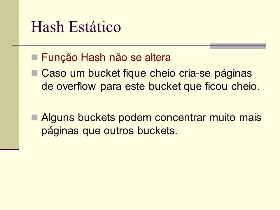 Hash Estático Função Hash não se altera Caso um bucket fique cheio cria-se páginas de overflow para este bucket que ficou cheio. Alguns buckets podem