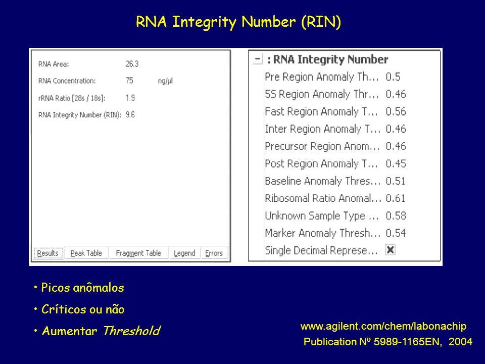 www.agilent.com/chem/labonachip Publication Nº 5989-1165EN, 2004 RNA Integrity Number (RIN) Picos anômalos Críticos ou não Aumentar Threshold