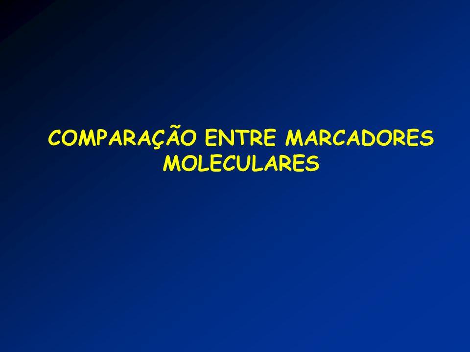 COMPARAÇÃO ENTRE MARCADORES MOLECULARES