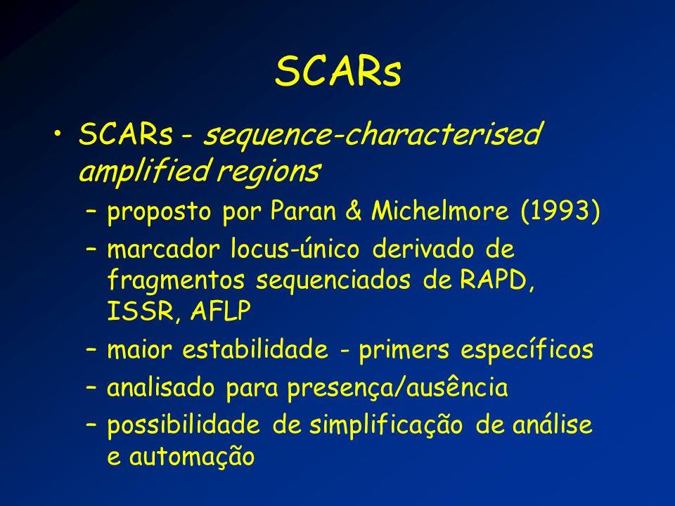 SCARs R * S clonar Primer específicoSeqüenciar