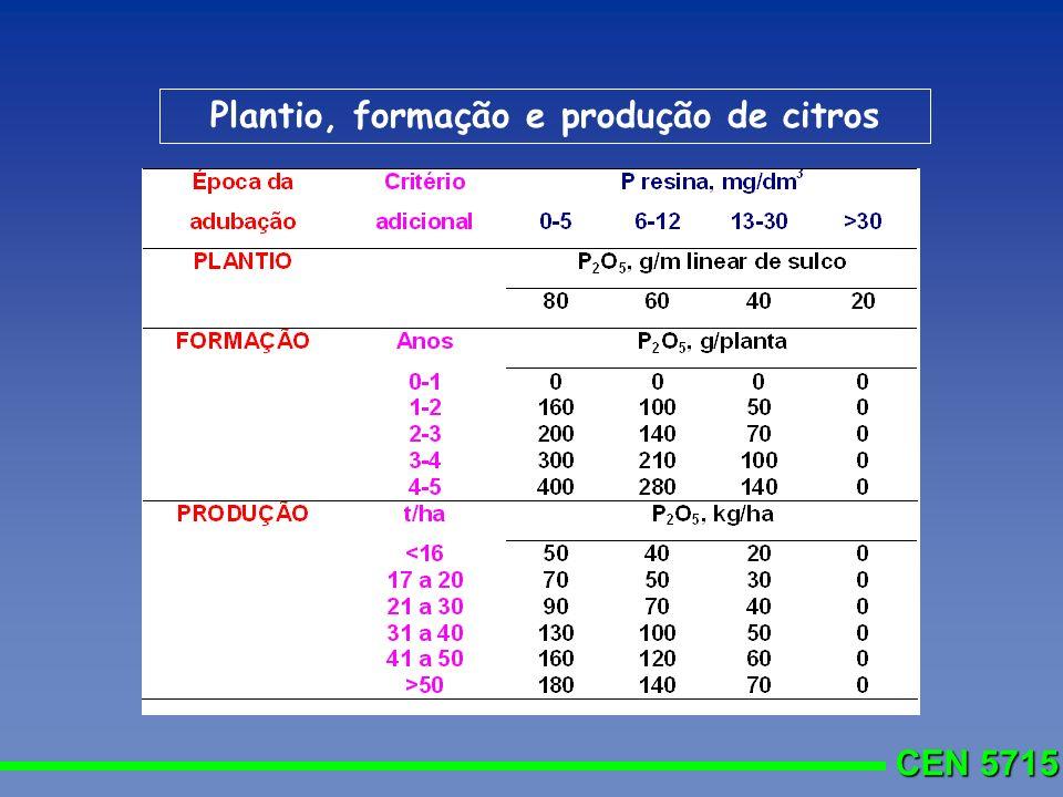 CEN 5715 Plantio, formação e produção de citros