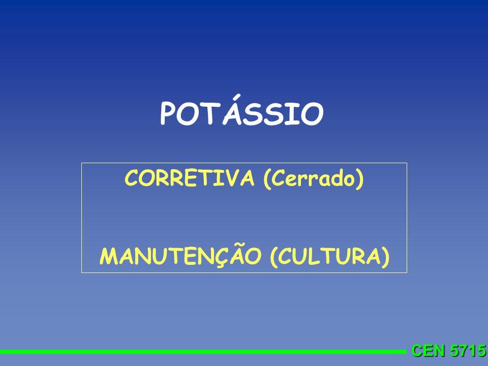 CEN 5715 POTÁSSIO CORRETIVA (Cerrado) MANUTENÇÃO (CULTURA)