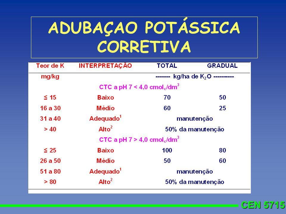 CEN 5715 ADUBAÇAO POTÁSSICA CORRETIVA