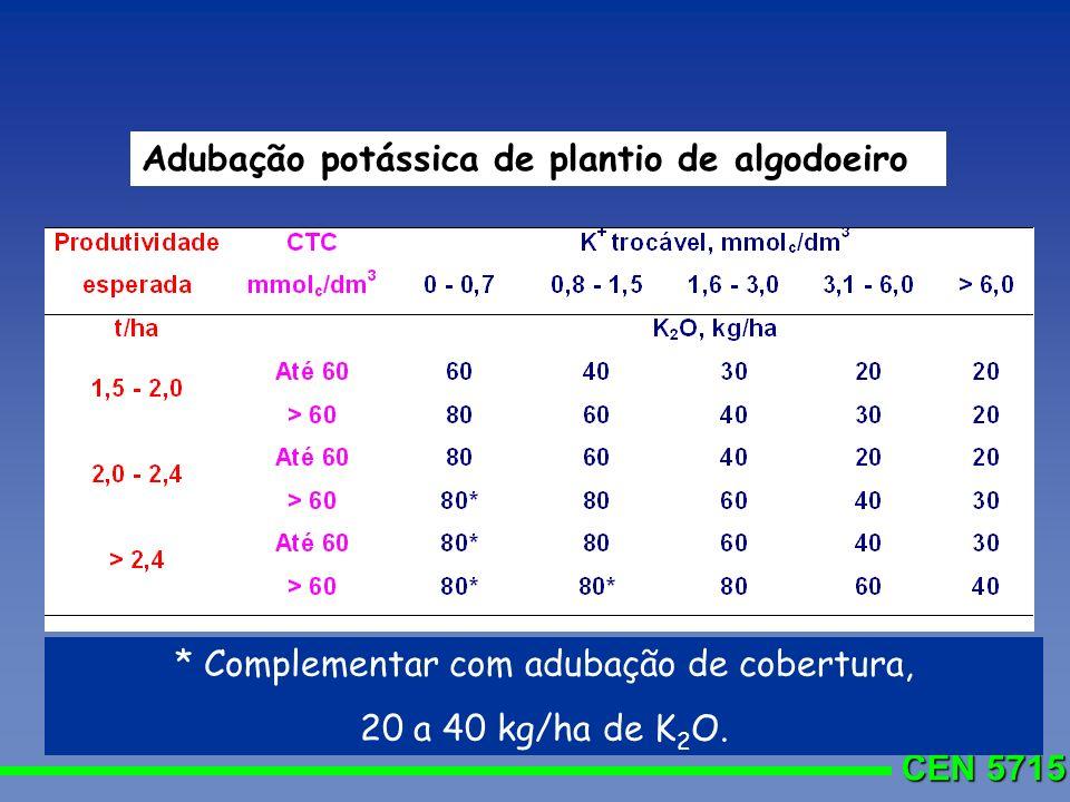 CEN 5715 * Complementar com adubação de cobertura, 20 a 40 kg/ha de K 2 O. Adubação potássica de plantio de algodoeiro