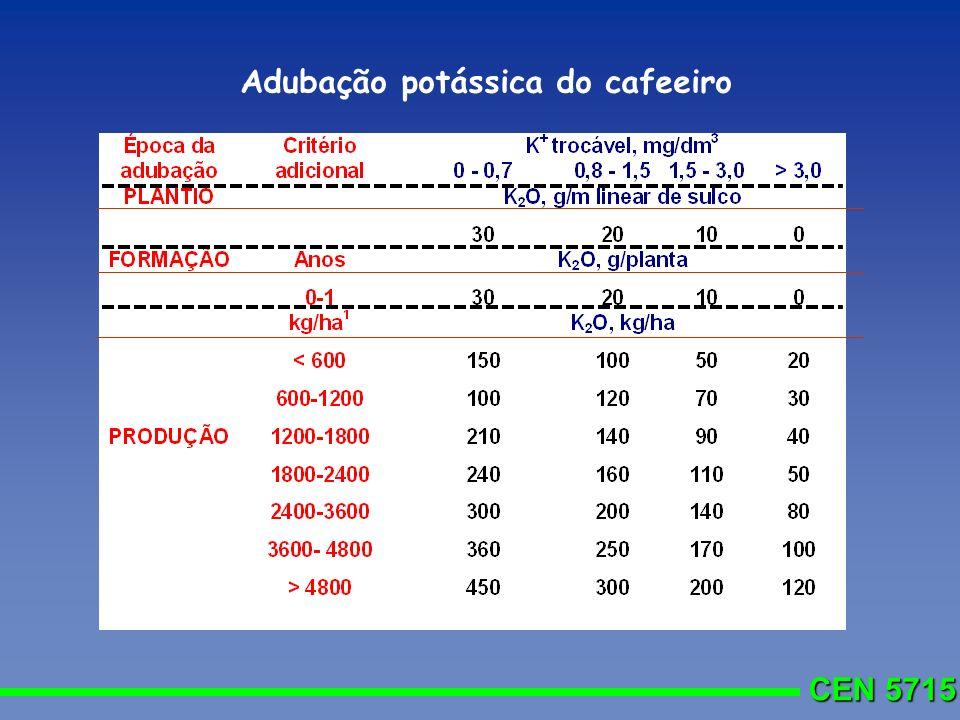 CEN 5715 Adubação potássica do cafeeiro