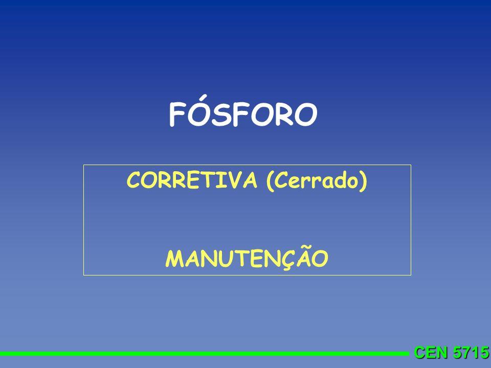 CEN 5715 FÓSFORO CORRETIVA (Cerrado) MANUTENÇÃO