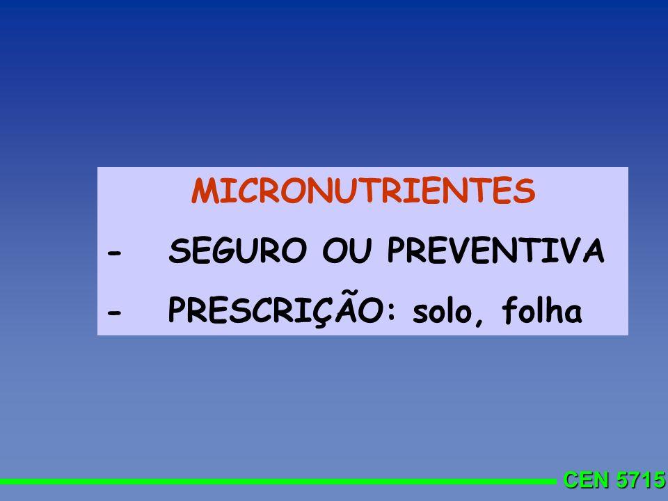 CEN 5715 MICRONUTRIENTES - SEGURO OU PREVENTIVA - PRESCRIÇÃO: solo, folha