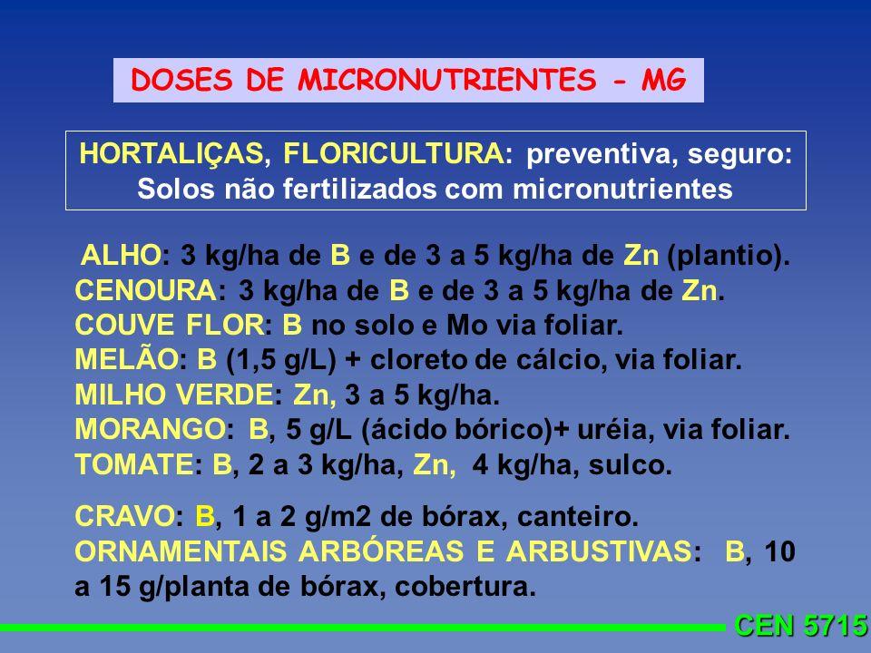 CEN 5715 DOSES DE MICRONUTRIENTES - MG ALHO: 3 kg/ha de B e de 3 a 5 kg/ha de Zn (plantio). CENOURA: 3 kg/ha de B e de 3 a 5 kg/ha de Zn. COUVE FLOR: