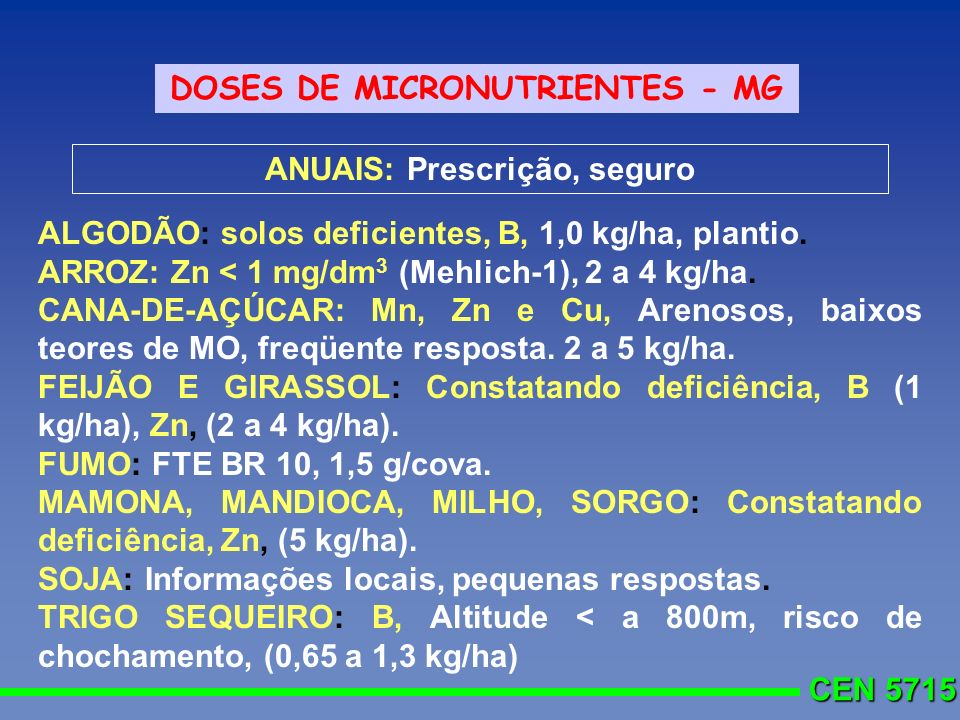 CEN 5715 DOSES DE MICRONUTRIENTES - MG ALGODÃO: solos deficientes, B, 1,0 kg/ha, plantio. ARROZ: Zn < 1 mg/dm 3 (Mehlich-1), 2 a 4 kg/ha. CANA-DE-AÇÚC