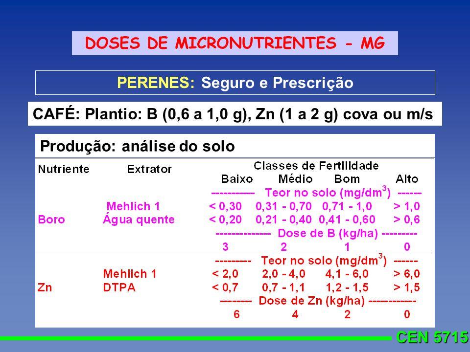 CEN 5715 CAFÉ: Plantio: B (0,6 a 1,0 g), Zn (1 a 2 g) cova ou m/s DOSES DE MICRONUTRIENTES - MG PERENES: Seguro e Prescrição Produção: análise do solo