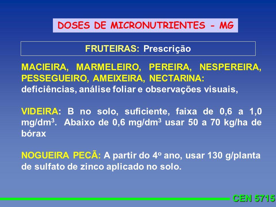 CEN 5715 MACIEIRA, MARMELEIRO, PEREIRA, NESPEREIRA, PESSEGUEIRO, AMEIXEIRA, NECTARINA: deficiências, análise foliar e observações visuais, VIDEIRA: B