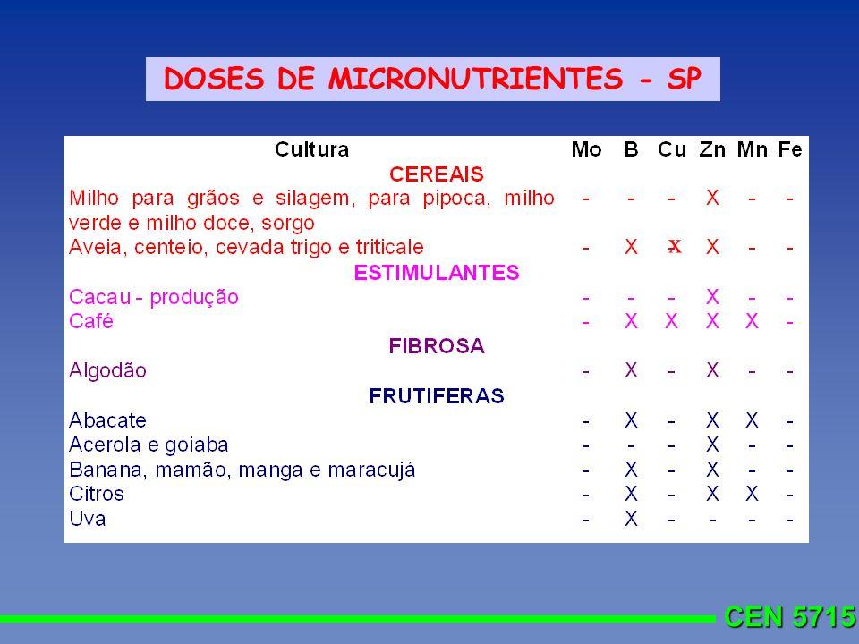 CEN 5715 DOSES DE MICRONUTRIENTES - SP x