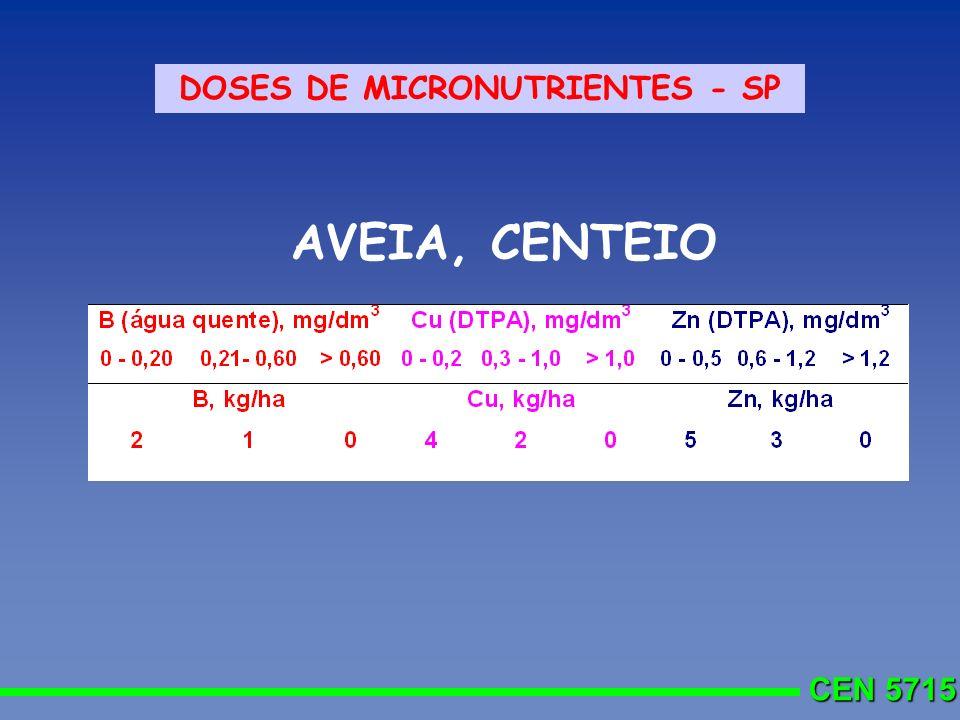 CEN 5715 DOSES DE MICRONUTRIENTES - SP AVEIA, CENTEIO
