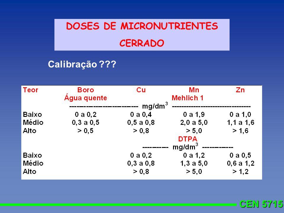 CEN 5715 DOSES DE MICRONUTRIENTES CERRADO Calibração ???