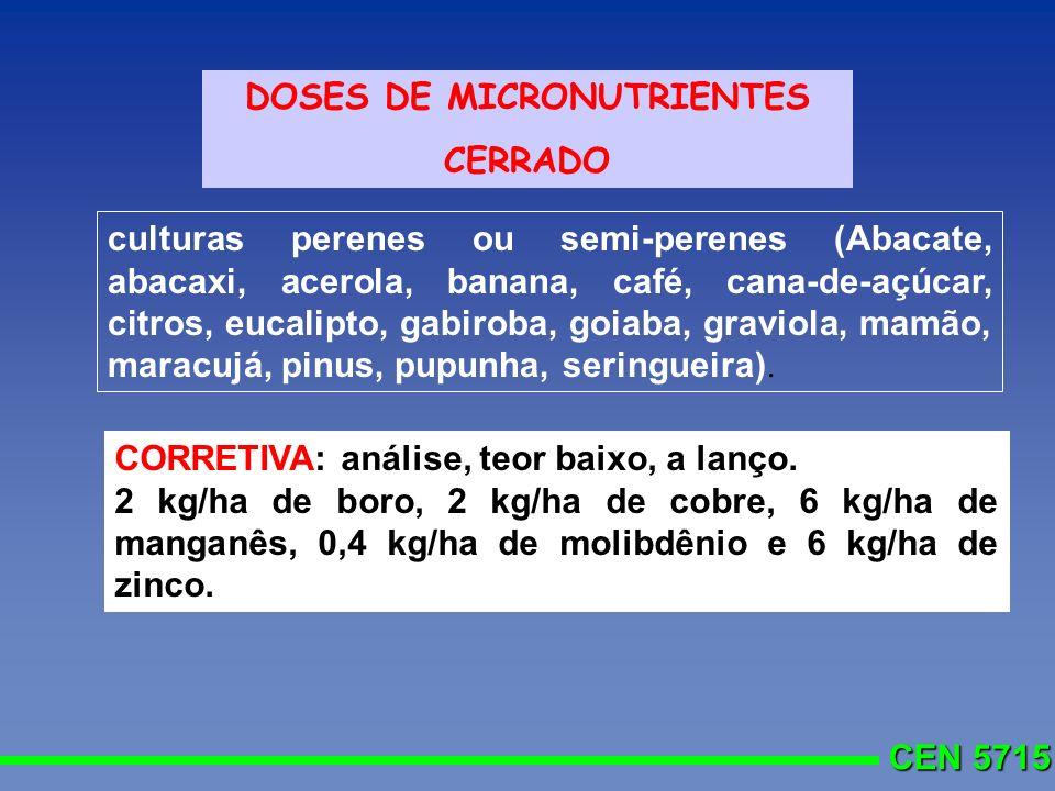 CEN 5715 DOSES DE MICRONUTRIENTES CERRADO culturas perenes ou semi-perenes (Abacate, abacaxi, acerola, banana, café, cana-de-açúcar, citros, eucalipto