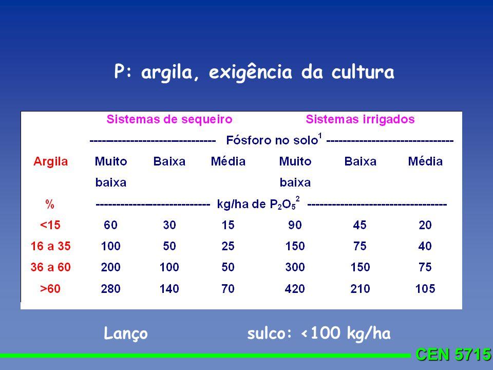 CEN 5715 P: argila, exigência da cultura Lanço sulco: <100 kg/ha