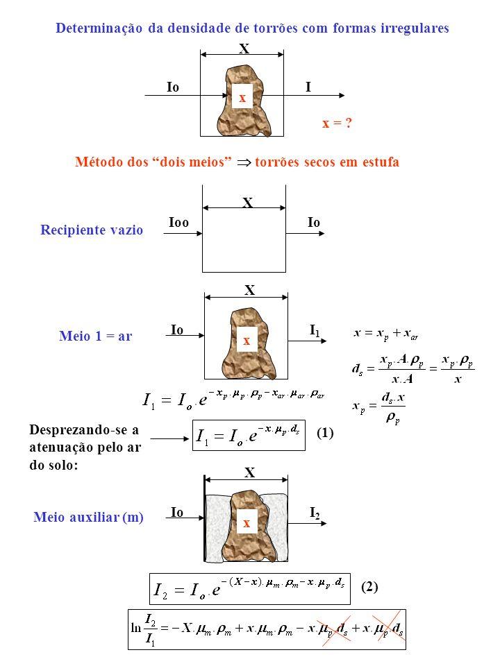 Determinação da densidade de torrões com formas irregulares X IoI x x = ? Método dos dois meios torrões secos em estufa IooIo X I1I1 x X Meio 1 = ar X