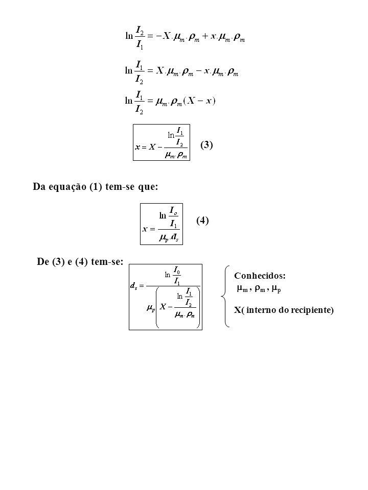 (3) Da equação (1) tem-se que: (4) De (3) e (4) tem-se: Conhecidos: m, m, p X( interno do recipiente)