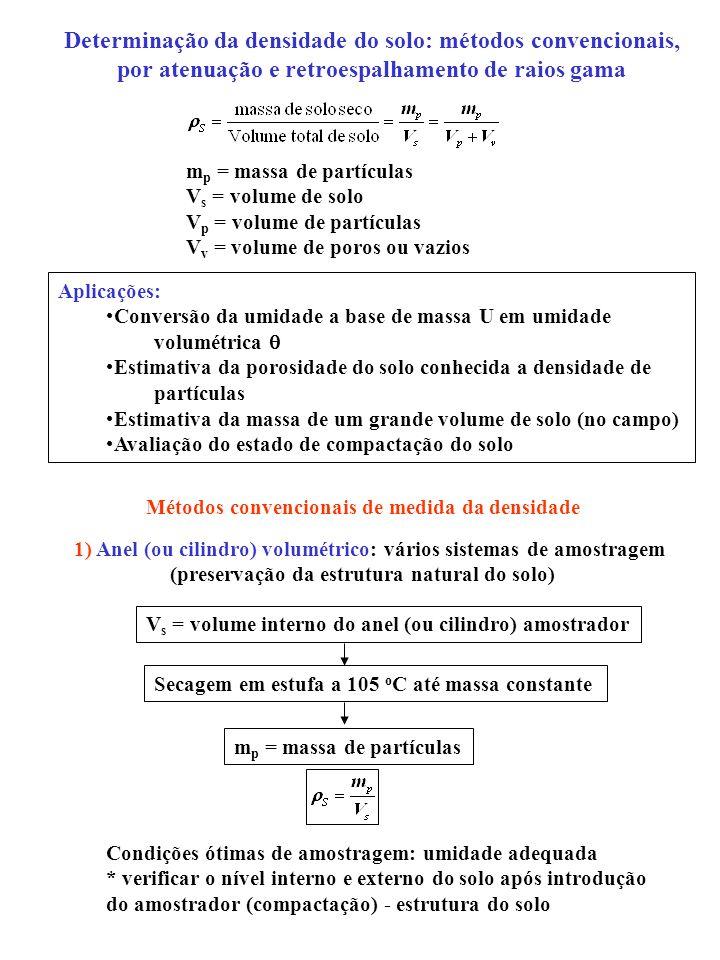 Determinação da densidade do solo: métodos convencionais, por atenuação e retroespalhamento de raios gama m p = massa de partículas V s = volume de so