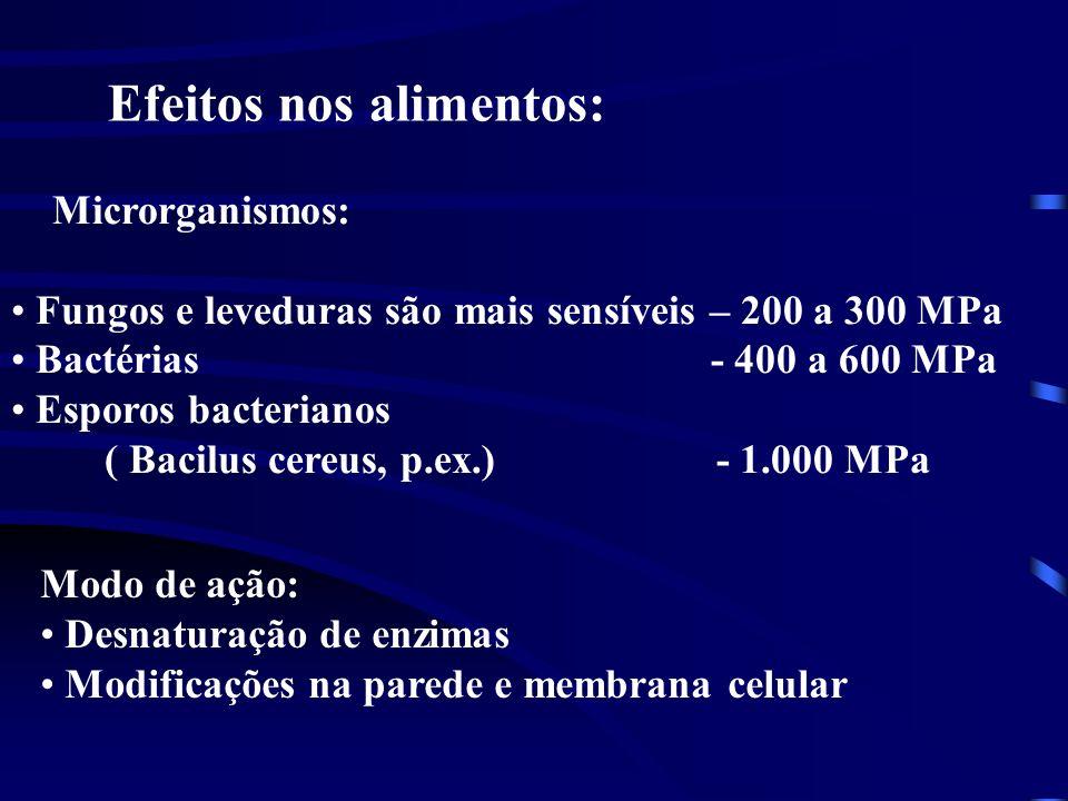 Efeitos nos alimentos: Microrganismos: Fungos e leveduras são mais sensíveis – 200 a 300 MPa Bactérias - 400 a 600 MPa Esporos bacterianos ( Bacilus c