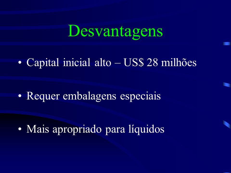 Desvantagens Capital inicial alto – US$ 28 milhões Requer embalagens especiais Mais apropriado para líquidos