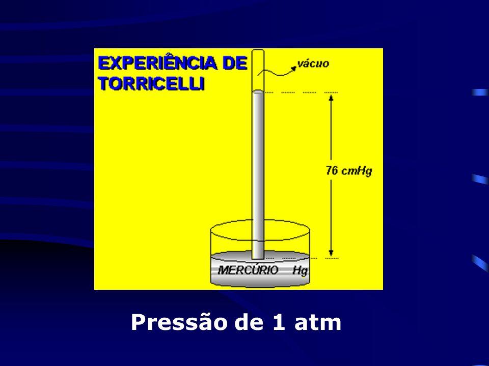 Pressão de 1 atm